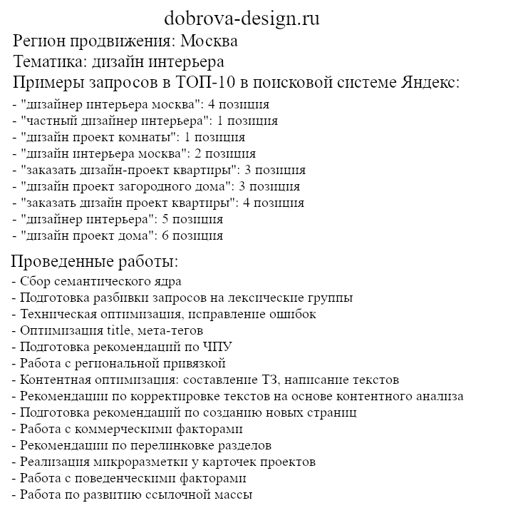 Описание проекта dobrova-design.ru